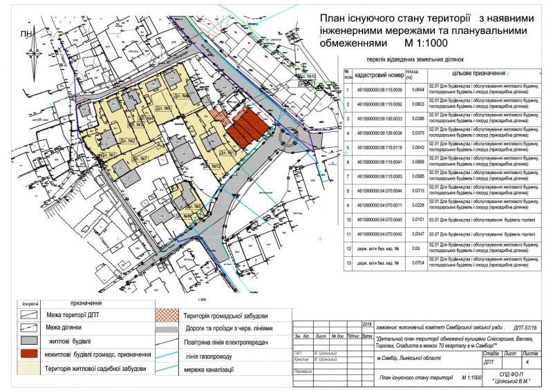 2__Детальні плани_Цісінський_70_ДПТ 70 кв.на червоні лінії Model (1)